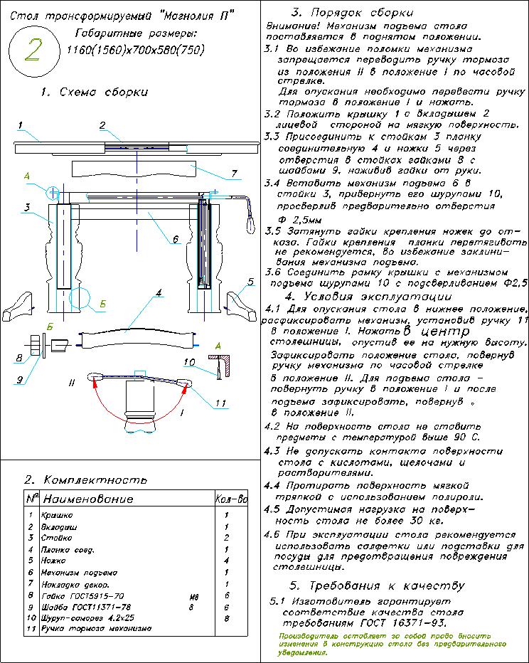 Инструкция по сборке п
